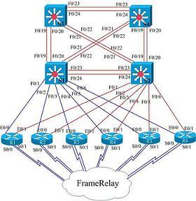 网络拓扑.jpg